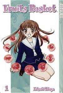 Fruits basket dkf